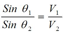 ley de snell calculadora online