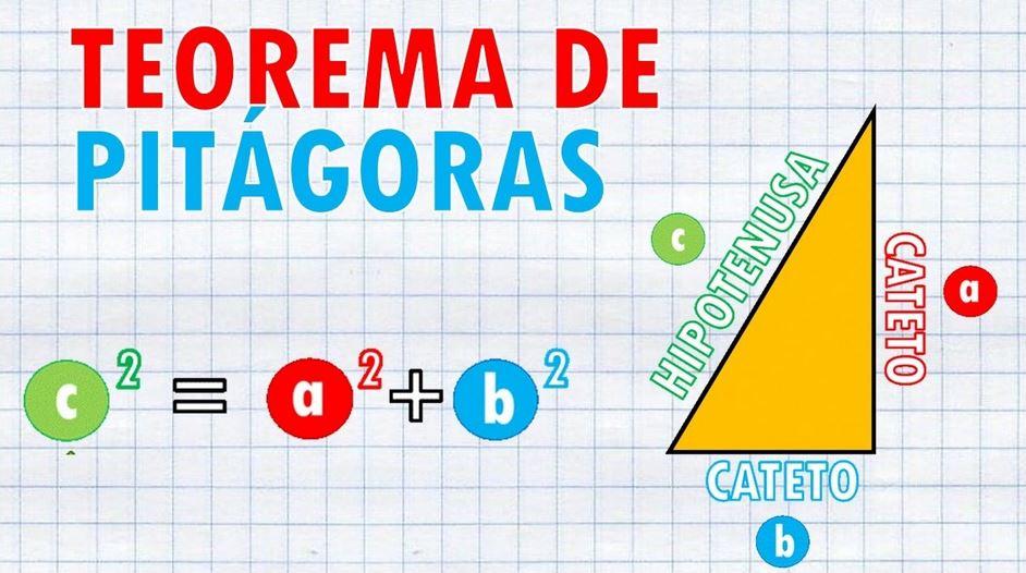 teorema de pitagoras calculadora
