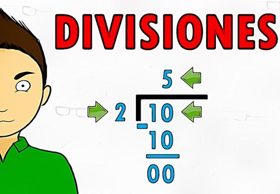 calculadora de divisiones