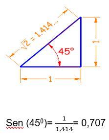 calculadora online seno ángulo de 45 grados
